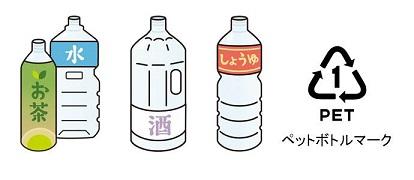 名古屋市:ペットボトルの分け方...
