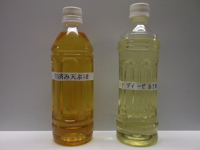 廃食用油とバイオディーゼル ... : ミリリットル リットル : すべての講義