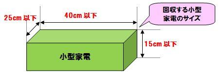 回収する小型家電のサイズ
