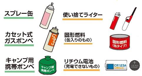 名古屋市:発火性危険物の分け方...