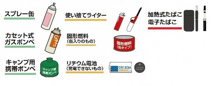 名古屋市:発火性危険物の分け方・出し方(暮らしの情報)
