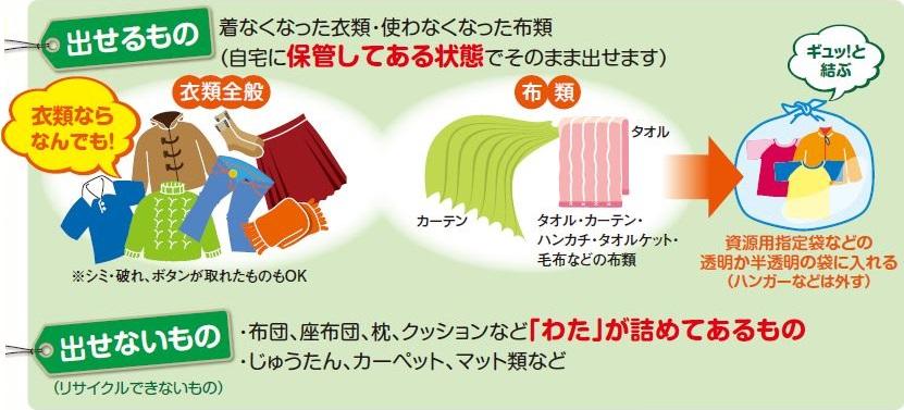 名古屋市:衣類・布類はリサイク...