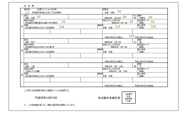 名古屋市:住民票ってどんなこと...