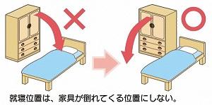 ちゃんと準備できてる?名古屋の防災について徹底解説! - 02