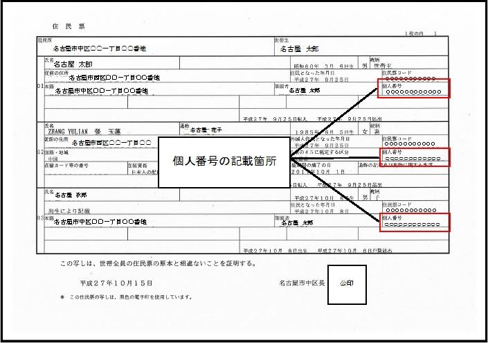 マイ ナンバー 記載 の 住民 票 マイナンバー付きの住民票の取得方法と注意点まとめ
